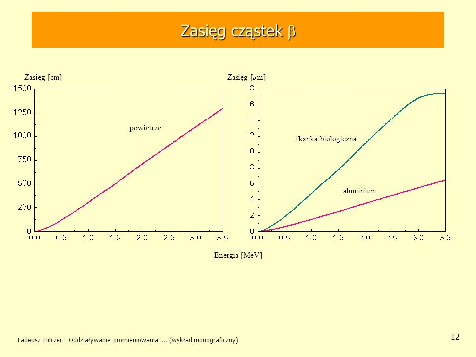 Zasięg cząstek b Zasięg [cm] Zasięg [mm] powietrze Tkanka biologiczna